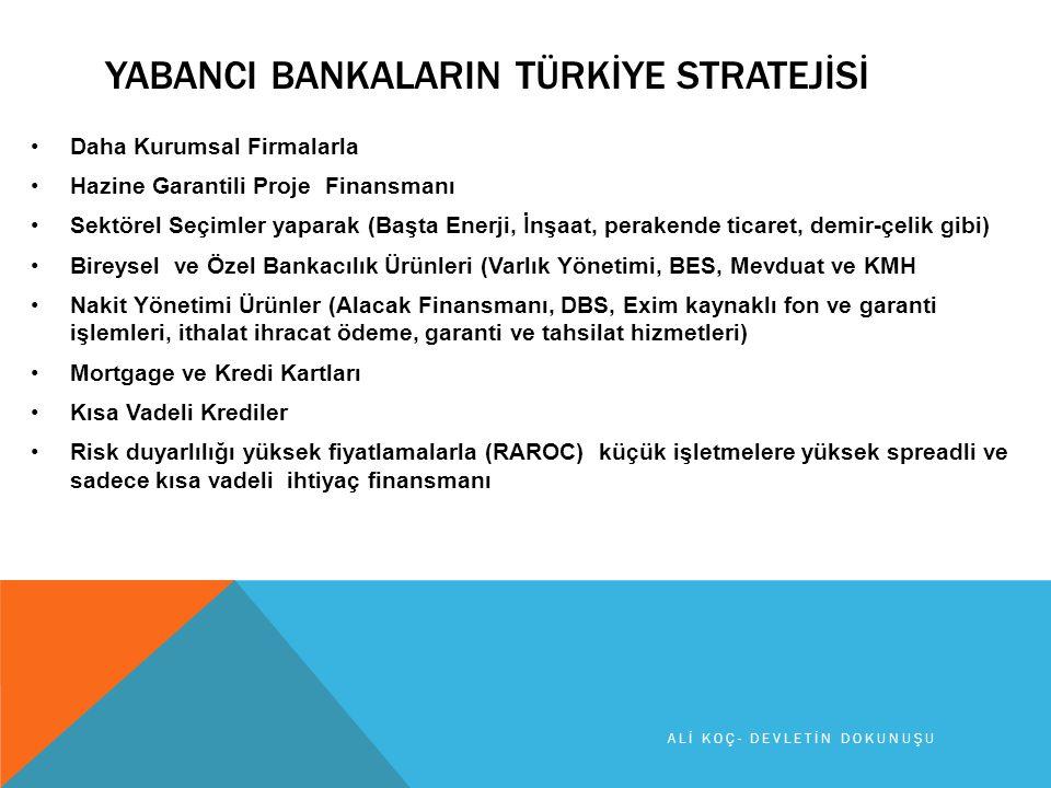 YABANCI BANKALARIN TÜRKİYE STRATEJİSİ