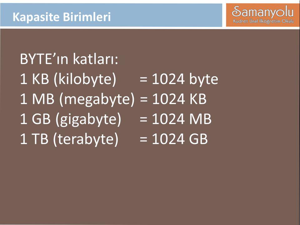 BYTE'ın katları: 1 KB (kilobyte) = 1024 byte 1 MB (megabyte) = 1024 KB