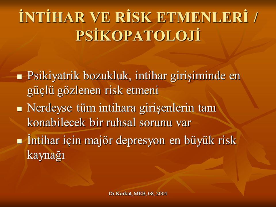 İNTİHAR VE RİSK ETMENLERİ / PSİKOPATOLOJİ