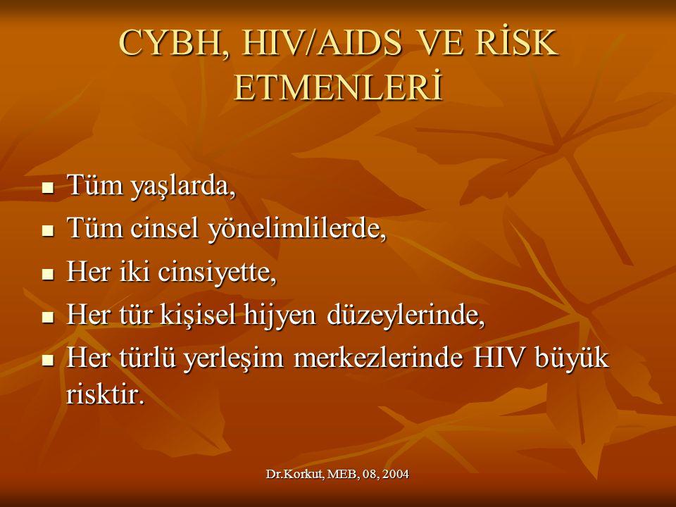 CYBH, HIV/AIDS VE RİSK ETMENLERİ