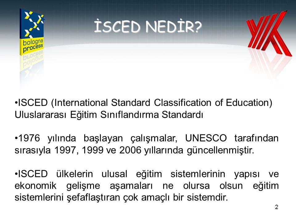 İSCED NEDİR ISCED (International Standard Classification of Education) Uluslararası Eğitim Sınıflandırma Standardı.