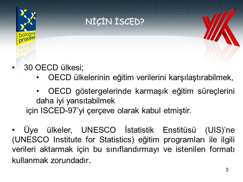 NİÇİN İSCED 30 OECD ülkesi; OECD ülkelerinin eğitim verilerini karşılaştırabilmek,