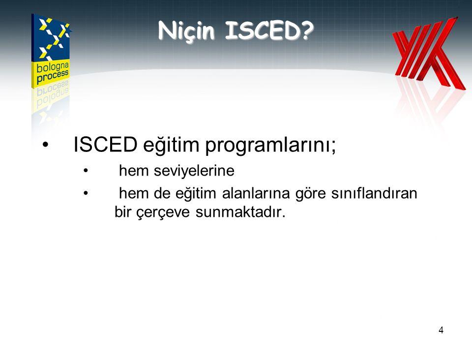 Niçin ISCED ISCED eğitim programlarını; hem seviyelerine