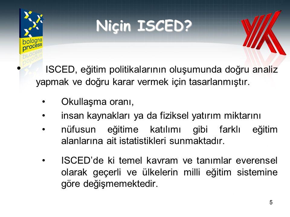 Niçin ISCED ISCED, eğitim politikalarının oluşumunda doğru analiz yapmak ve doğru karar vermek için tasarlanmıştır.