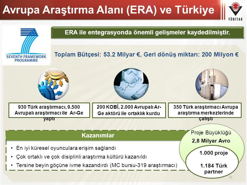 Avrupa Araştırma Alanı (ERA) ve Türkiye