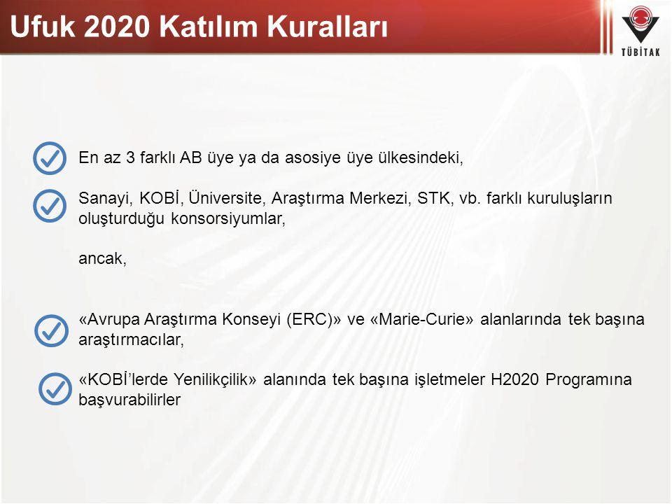 Ufuk 2020 Katılım Kuralları