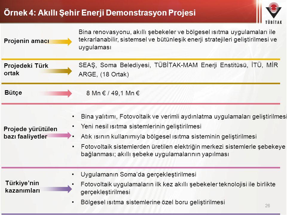 Örnek 4: Akıllı Şehir Enerji Demonstrasyon Projesi