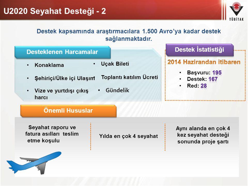 U2020 Seyahat Desteği - 2 Destek kapsamında araştırmacılara 1.500 Avro'ya kadar destek sağlanmaktadır.