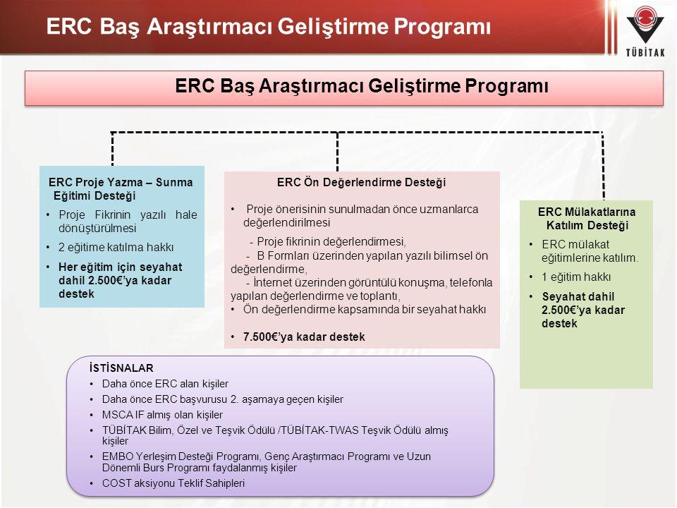 ERC Baş Araştırmacı Geliştirme Programı