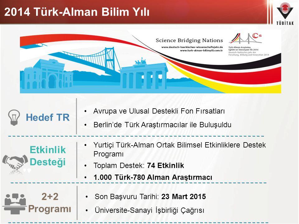 2014 Türk-Alman Bilim Yılı Hedef TR Etkinlik Desteği 2+2 Programı