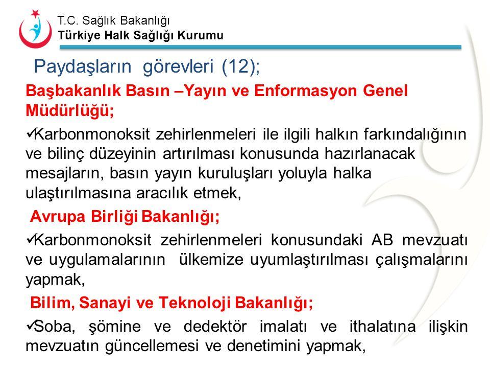 Paydaşların görevleri (12);