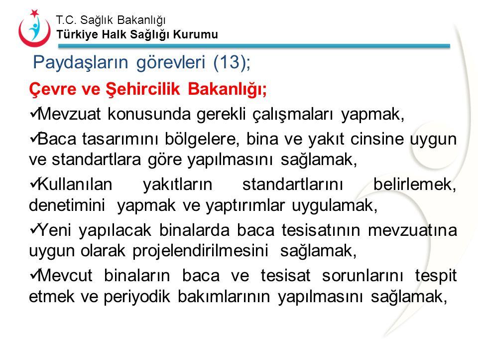 Paydaşların görevleri (13);