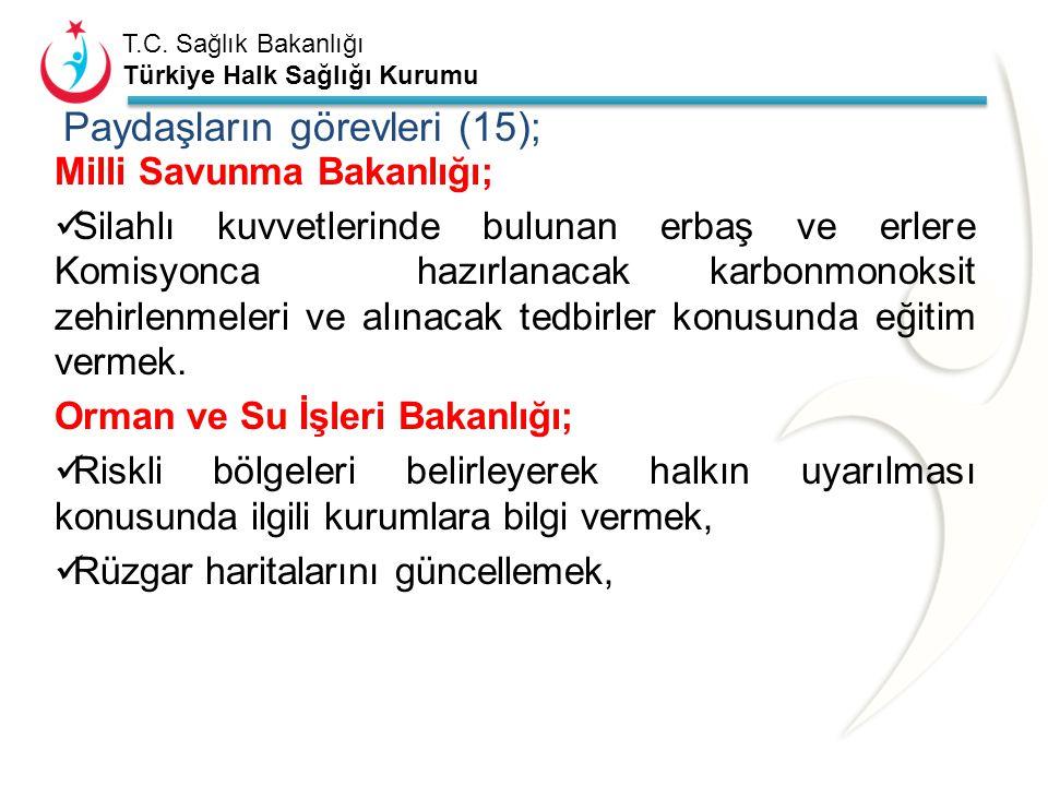 Paydaşların görevleri (15);
