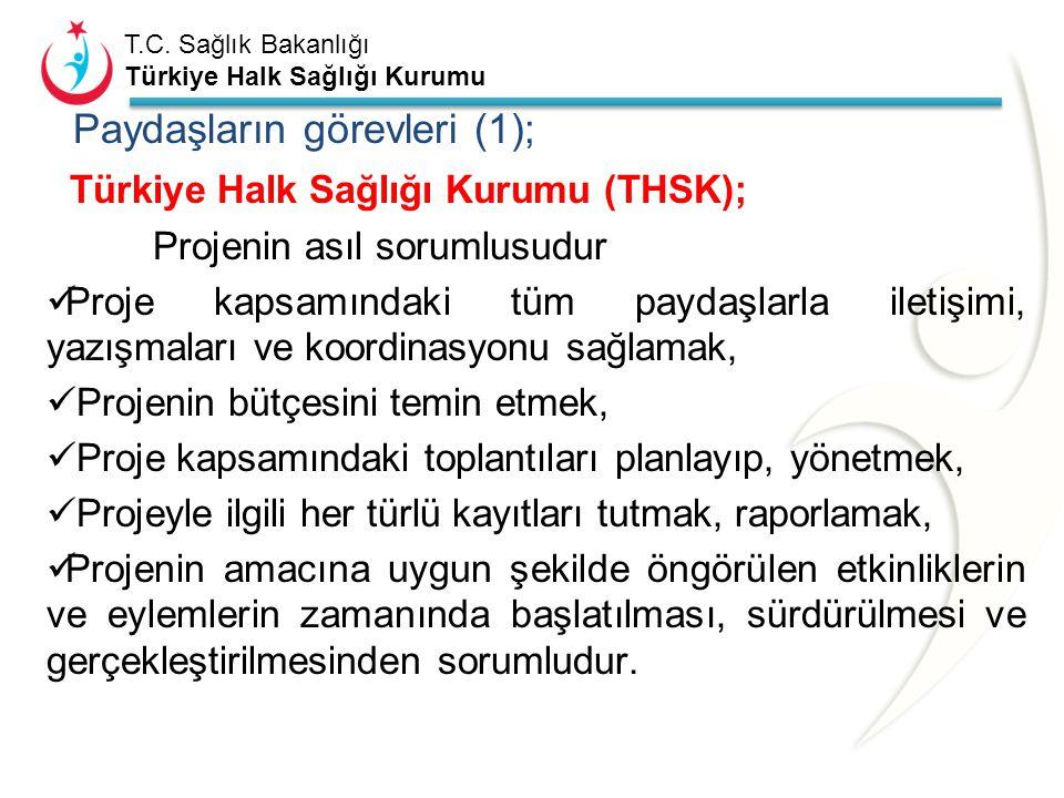 Türkiye Halk Sağlığı Kurumu (THSK); Paydaşların görevleri (1);