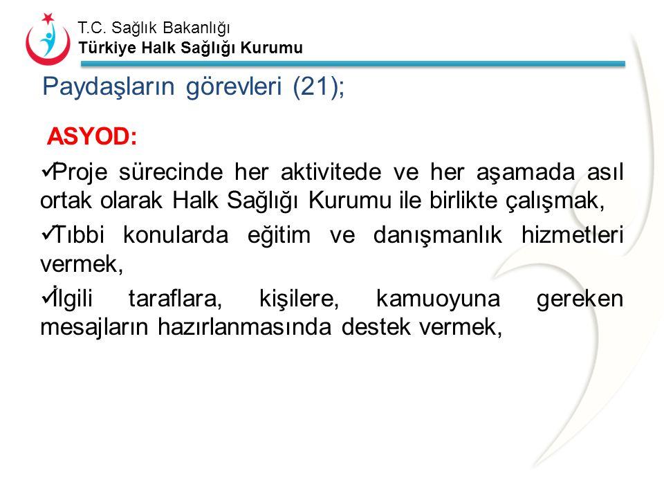 Paydaşların görevleri (21);
