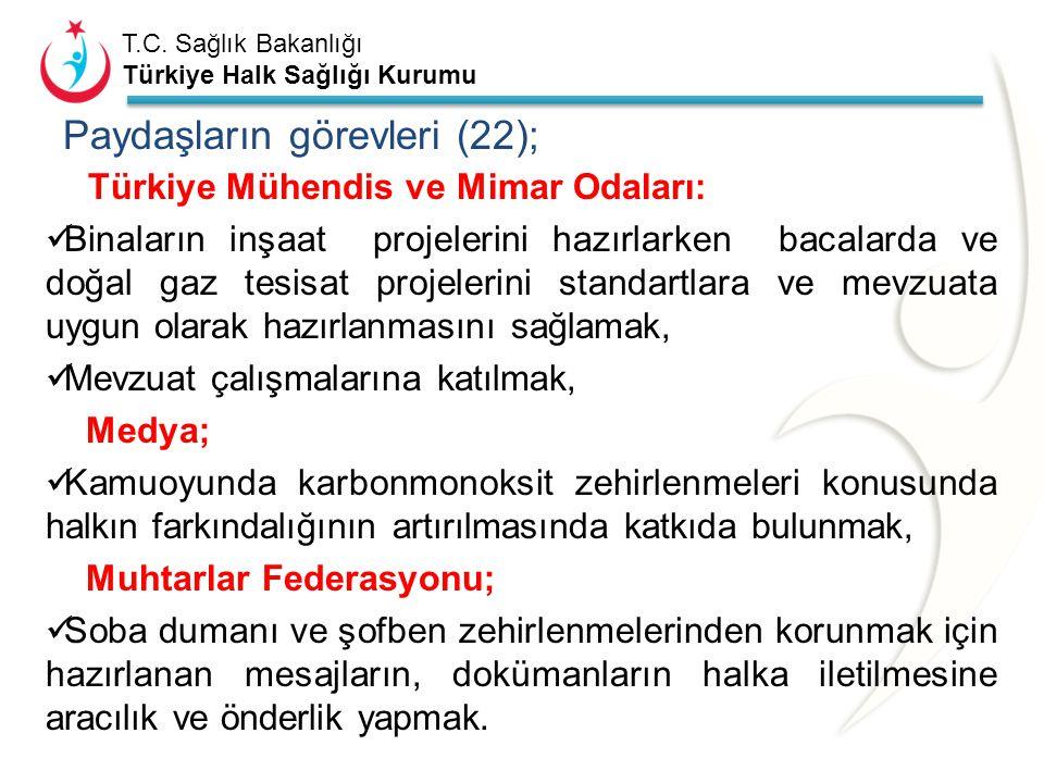 Paydaşların görevleri (22);