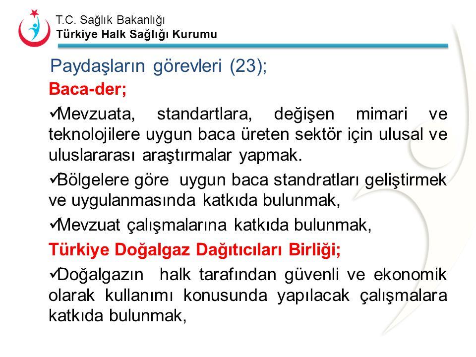 Paydaşların görevleri (23);