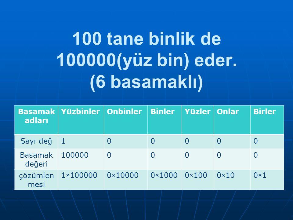 100 tane binlik de 100000(yüz bin) eder. (6 basamaklı)