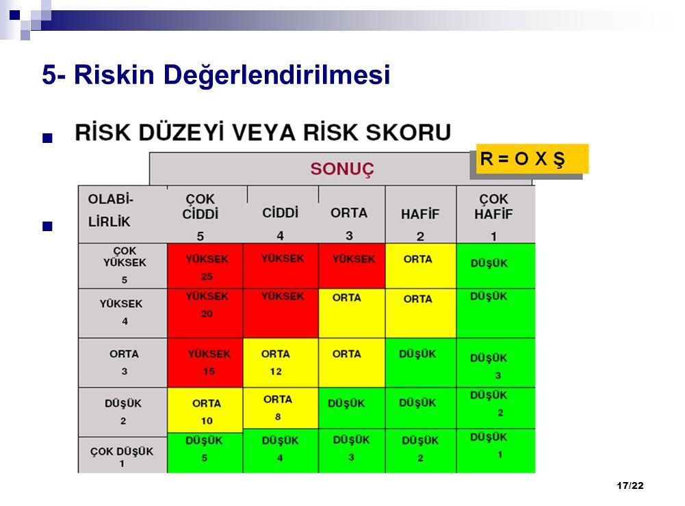 5- Riskin Değerlendirilmesi