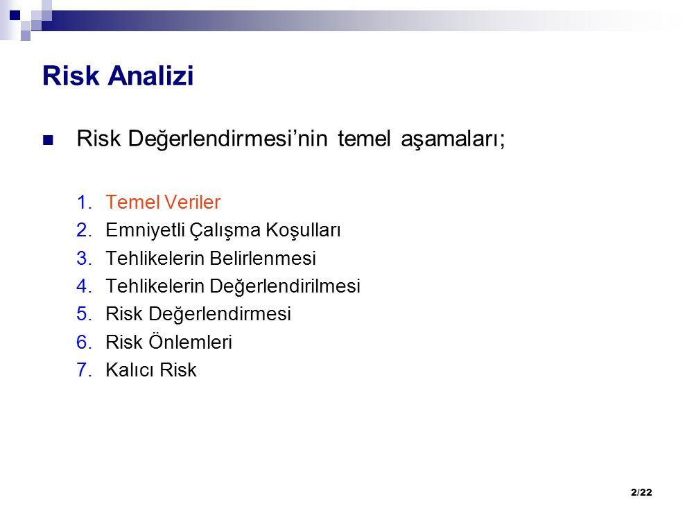 Risk Analizi Risk Değerlendirmesi'nin temel aşamaları; Temel Veriler