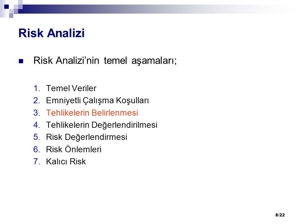 Risk Analizi Risk Analizi'nin temel aşamaları; Temel Veriler