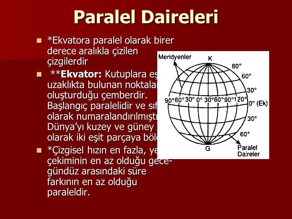 Paralel Daireleri *Ekvatora paralel olarak birer derece aralıkla çizilen çizgilerdir.