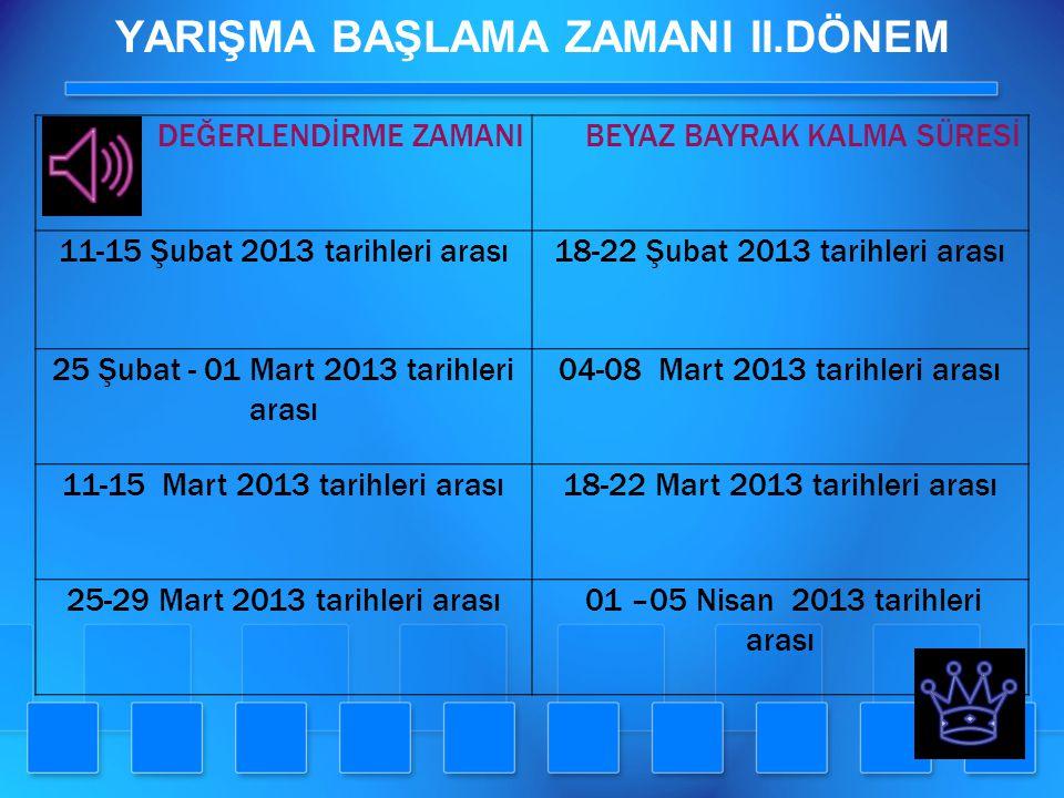YARIŞMA BAŞLAMA ZAMANI II.DÖNEM