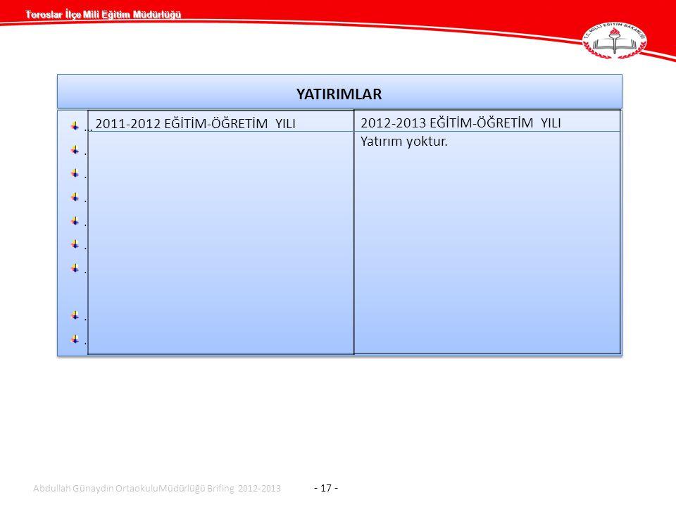 YATIRIMLAR 2011-2012 EĞİTİM-ÖĞRETİM YILI 2012-2013 EĞİTİM-ÖĞRETİM YILI