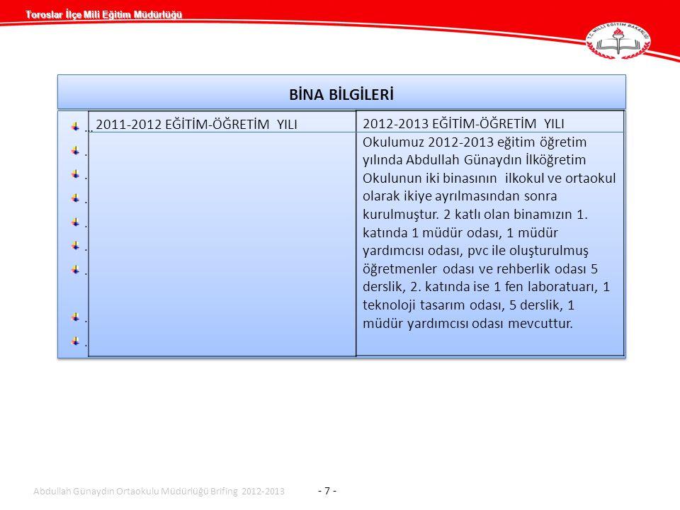 BİNA BİLGİLERİ 2011-2012 EĞİTİM-ÖĞRETİM YILI
