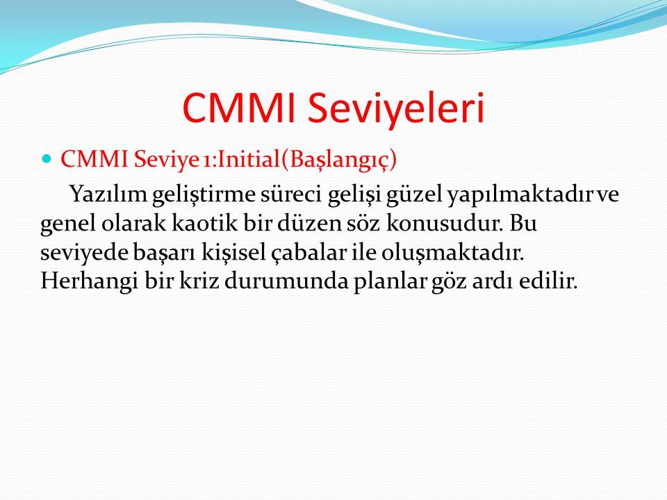 CMMI Seviyeleri CMMI Seviye 1:Initial(Başlangıç)