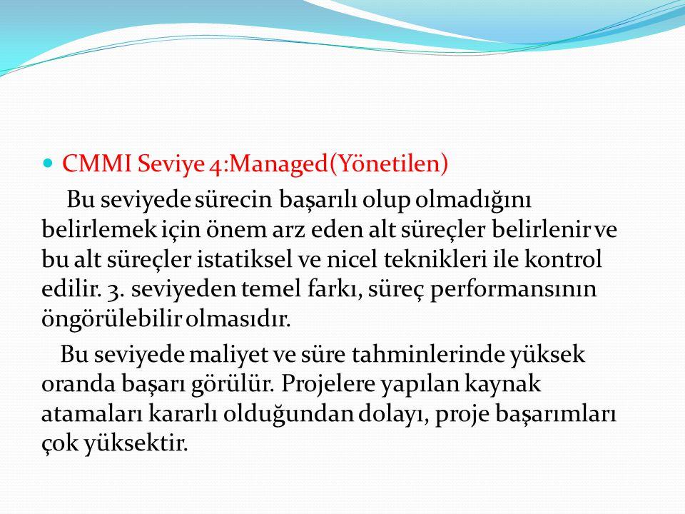 CMMI Seviye 4:Managed(Yönetilen)
