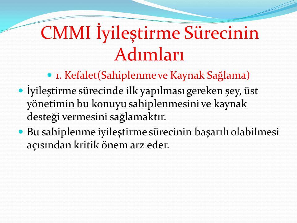 CMMI İyileştirme Sürecinin Adımları