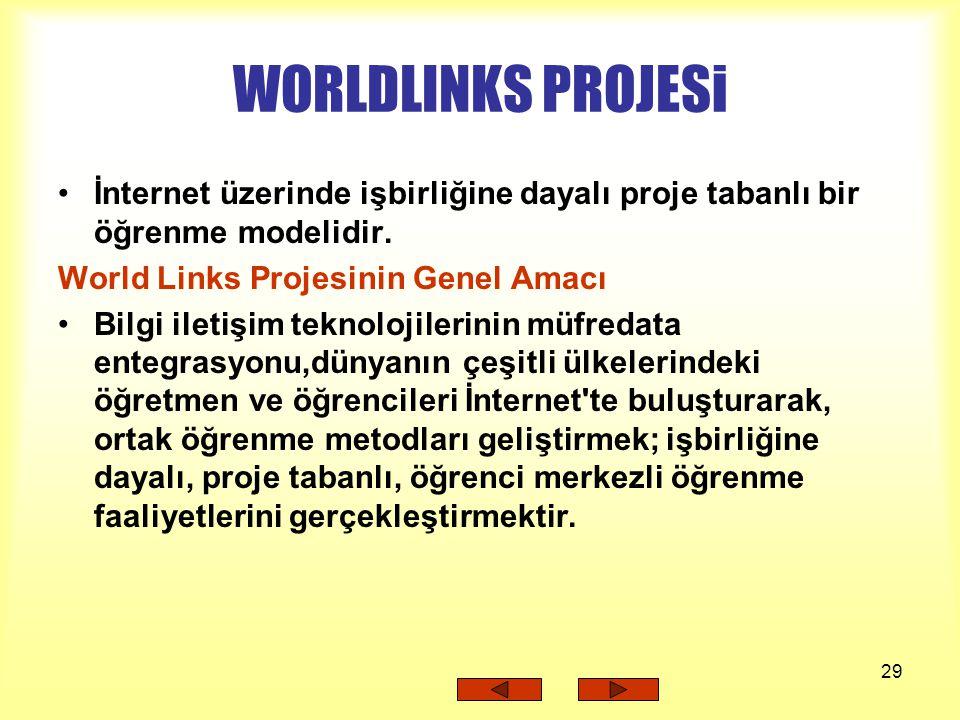 WORLDLINKS PROJESi İnternet üzerinde işbirliğine dayalı proje tabanlı bir öğrenme modelidir. World Links Projesinin Genel Amacı.