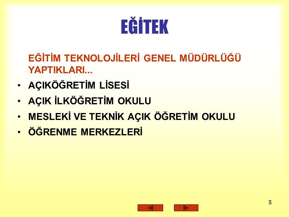 EĞİTEK EĞİTİM TEKNOLOJİLERİ GENEL MÜDÜRLÜĞÜ YAPTIKLARI...
