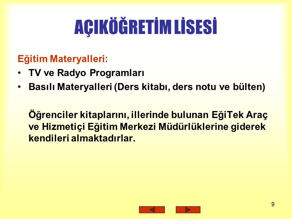 AÇIKÖĞRETİM LİSESİ Eğitim Materyalleri: TV ve Radyo Programları