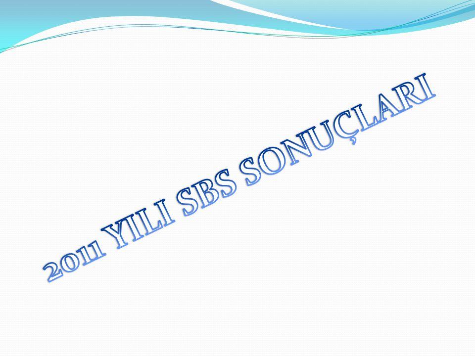 2011 YILI SBS SONUÇLARI