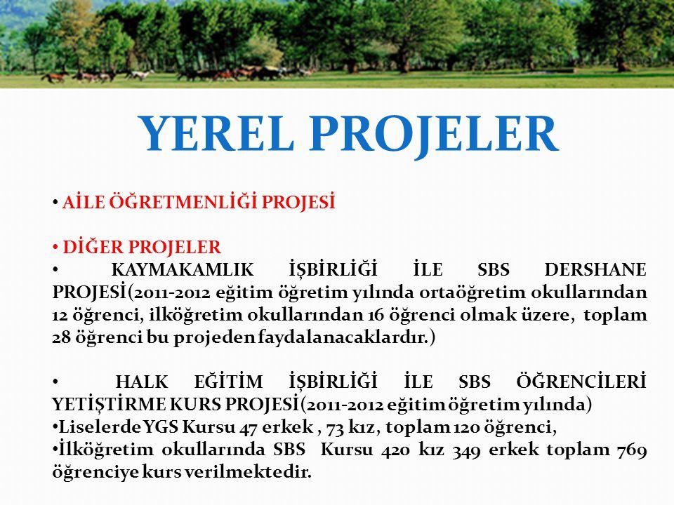 YEREL PROJELER AİLE ÖĞRETMENLİĞİ PROJESİ DİĞER PROJELER
