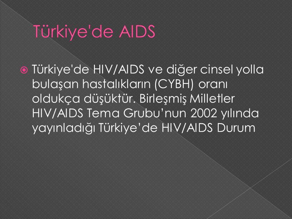 Türkiye de AIDS