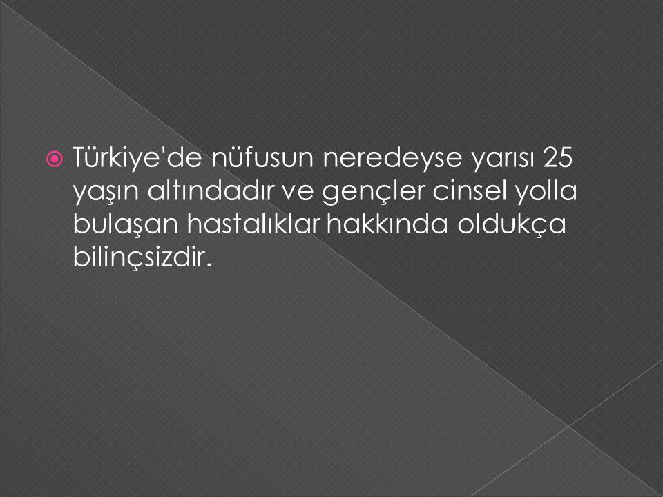 Türkiye de nüfusun neredeyse yarısı 25 yaşın altındadır ve gençler cinsel yolla bulaşan hastalıklar hakkında oldukça bilinçsizdir.