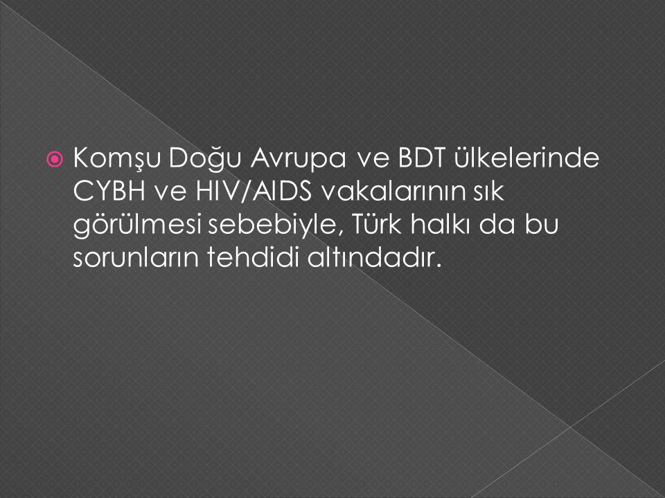 Komşu Doğu Avrupa ve BDT ülkelerinde CYBH ve HIV/AIDS vakalarının sık görülmesi sebebiyle, Türk halkı da bu sorunların tehdidi altındadır.