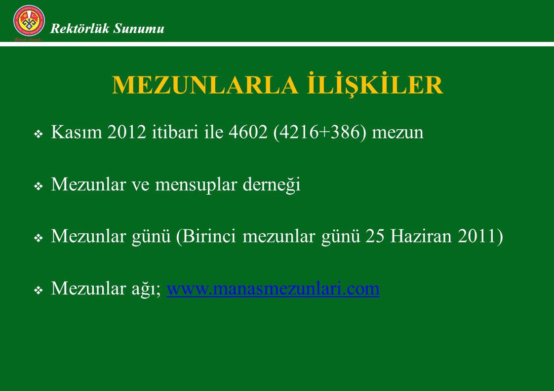 MEZUNLARLA İLİŞKİLER Kasım 2012 itibari ile 4602 (4216+386) mezun