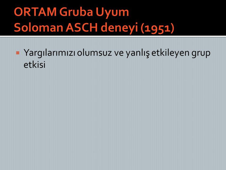 ORTAM Gruba Uyum Soloman ASCH deneyi (1951)