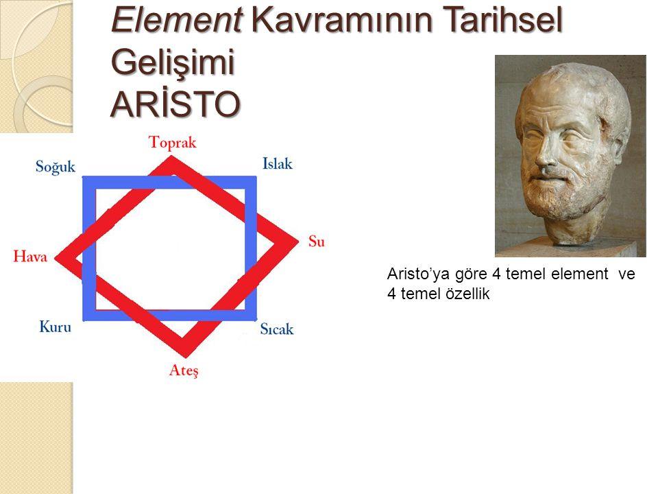 Element Kavramının Tarihsel Gelişimi ARİSTO