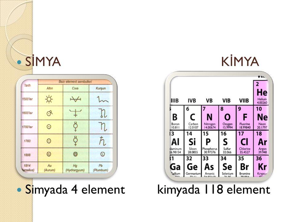 SİMYA KİMYA Simyada 4 element kimyada 118 element.