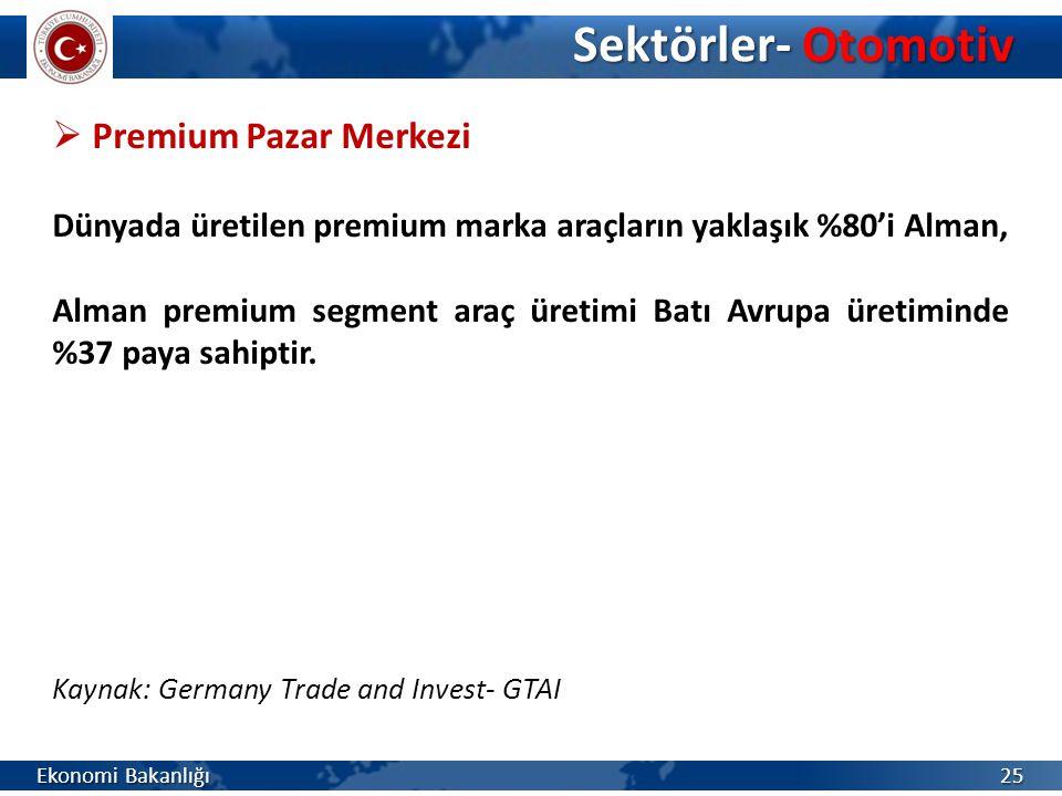Sektörler- Otomotiv Premium Pazar Merkezi