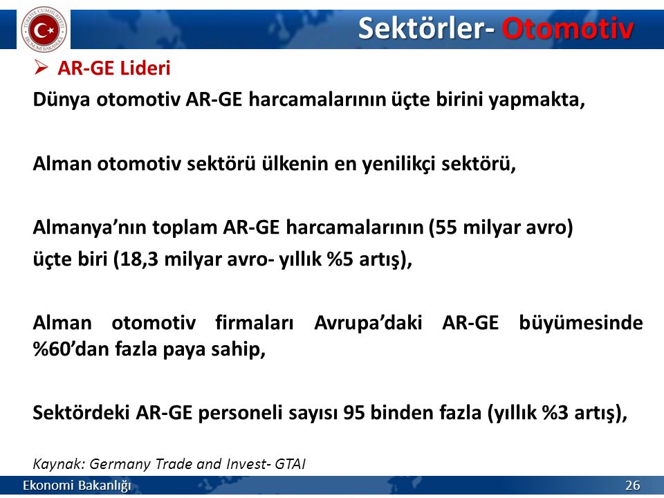 Sektörler- Otomotiv AR-GE Lideri