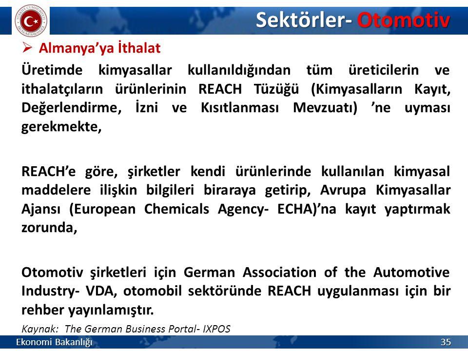 Sektörler- Otomotiv Almanya'ya İthalat