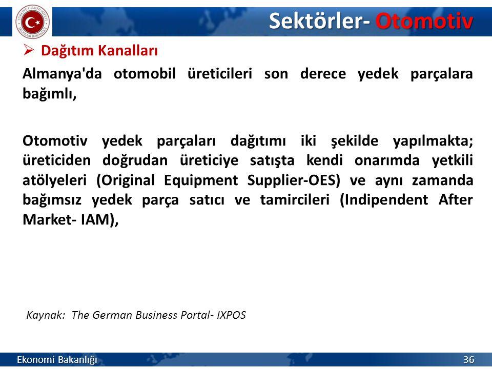 Sektörler- Otomotiv Dağıtım Kanalları