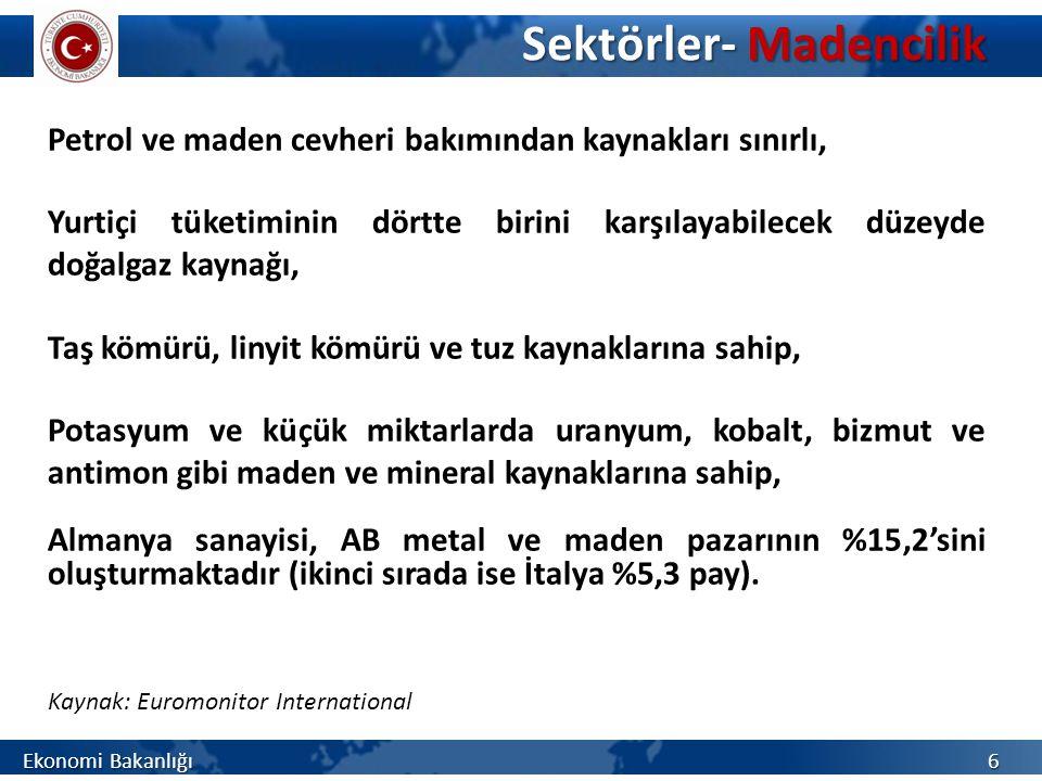 Sektörler- Madencilik
