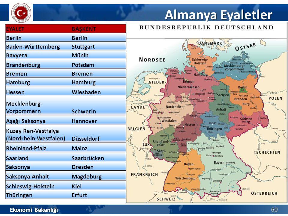 Almanya Eyaletler EYALET BAŞKENT Berlin Baden-Württemberg Stuttgart
